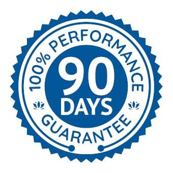 PerformZen has a performance guarantee!