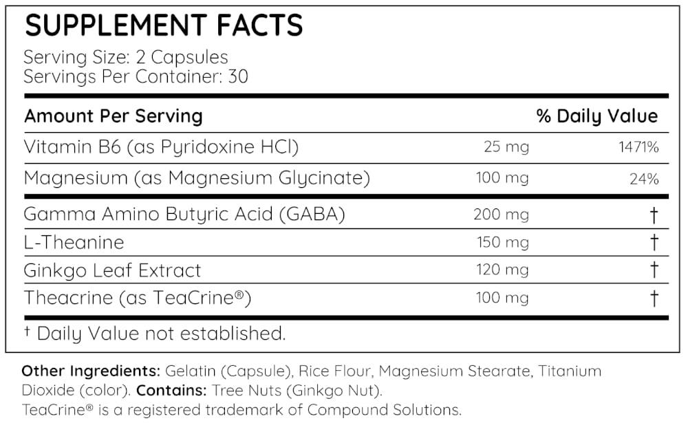 PerformZen Performance Anxiety Supplement Panel